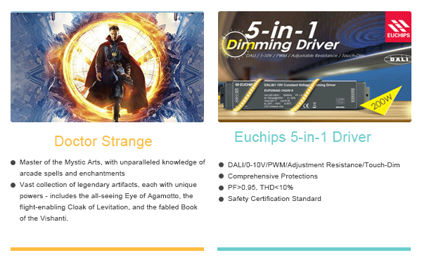 Doctor Stange - Euchips 5-in-1 Driver