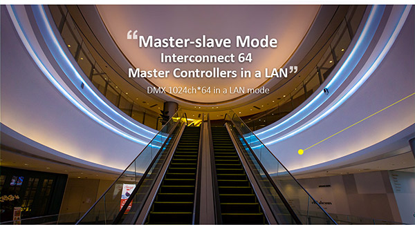 Master-slave Mode, Interconnect 64 Master Controllers in a LAN