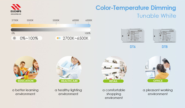 DALI Double Color-temperature Dimming