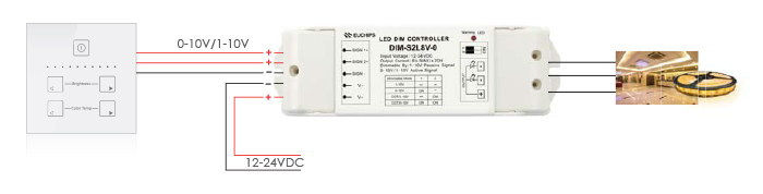 traic/elv dimmable driver