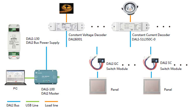 An introduction of DALI Dimmable Driver on