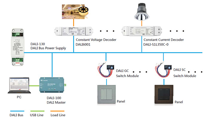 the wiring and installation details of dali dimmable led driver rh euchips com Omega Alarm Wiring Diagrams 3-Way Switch Wiring Diagram